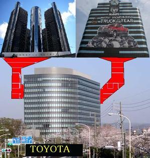 Toyota_gm_crysler
